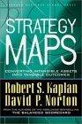 Resumen de Mapas de estrategia